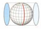 cylinder projectie