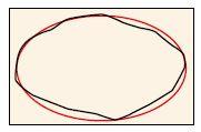 ellipsoide